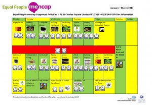 Equal People mencap Supported Activities Jan - March-page0001
